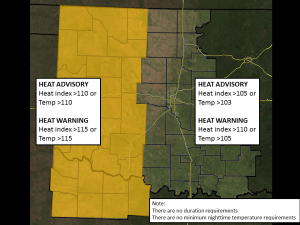 NWS Heat Advisory/Warning